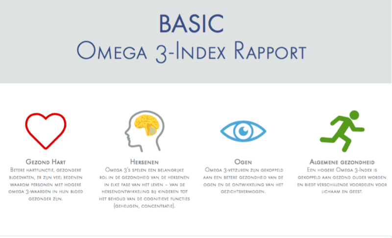 Care by Nature UnoCardio 1000 Basic Omega-3 Index Rapport