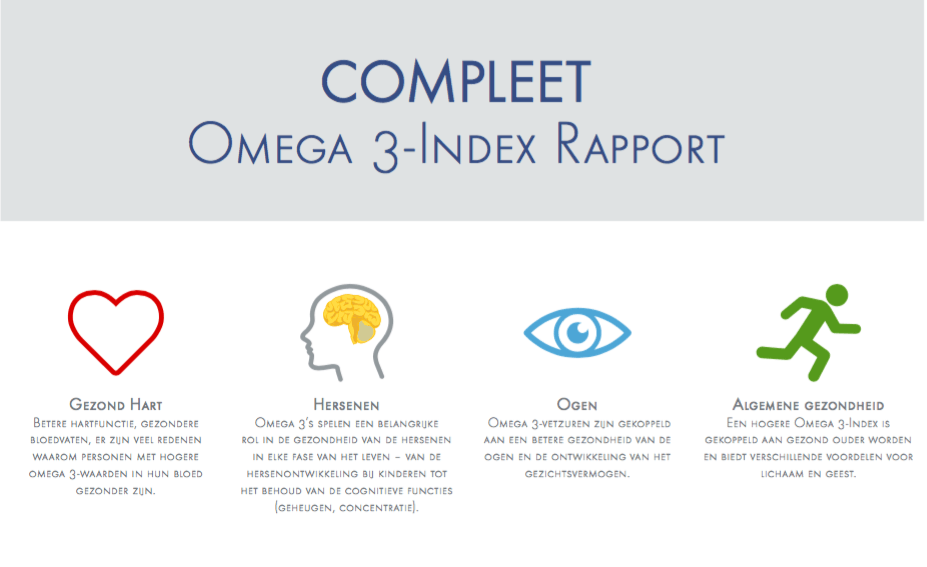 Care by Nature UnoCardio 1000 Compleet Omega-3 Index Rapport