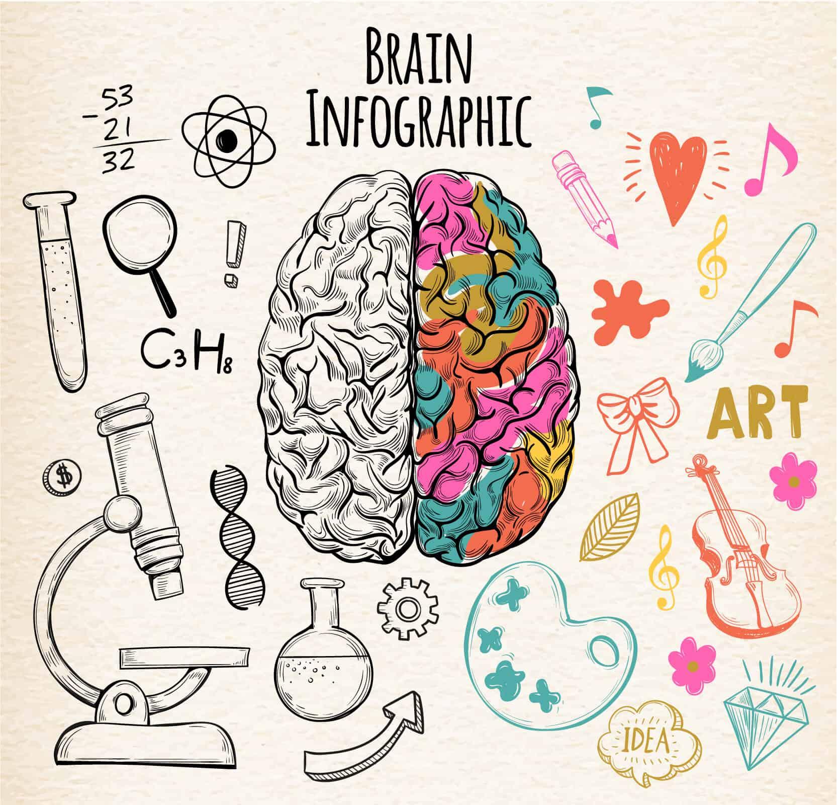 Care by Nature UnoCardio 8 tips om gezonde hersenen te onderhouden